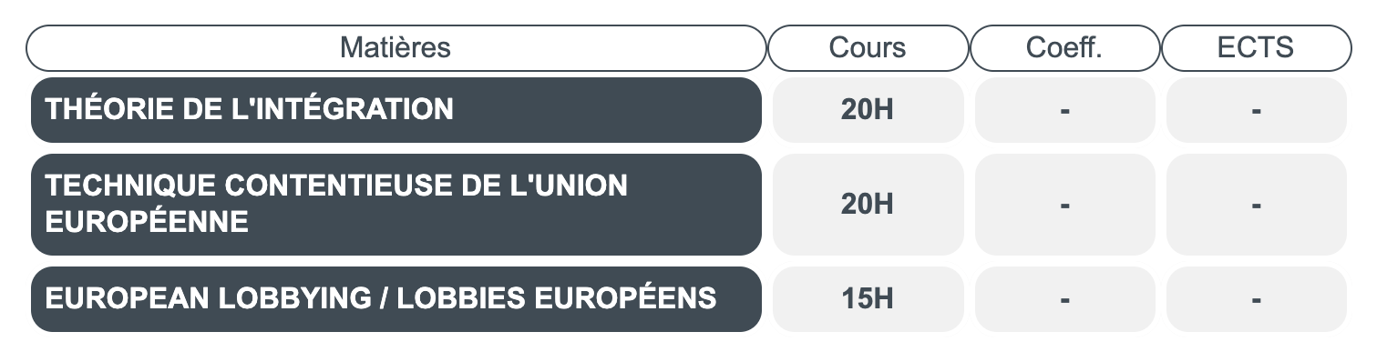Semestre 9 - UE1 : DROIT GÉNÉRAL DE L'UNION EUROPÉENNE
